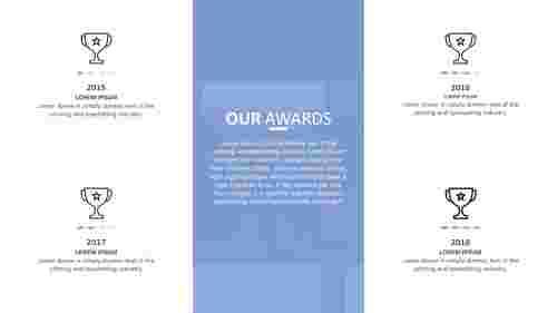 awardwinningpowerpointpresentation