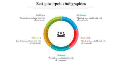 Circular Best Powerpoint Infographics
