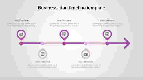 Business plan timeline in Teardrop model