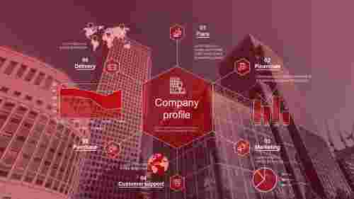 Best company profile presentation PPT- Hexagonal model