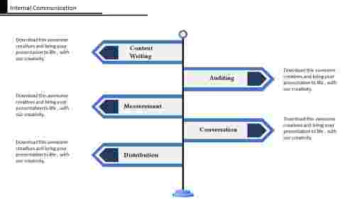 IntegratedMarketingCommunicationPPT-Zig-ZagModel