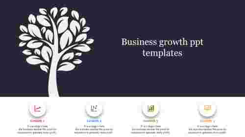 Growth of Business Plan Timeline Template