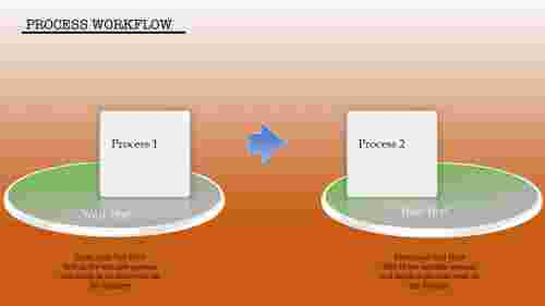 processpowerpointtemplate