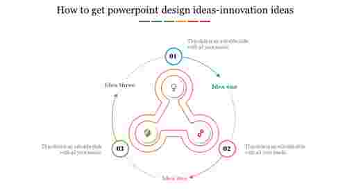 how to get powerpoint design ideas-innovation ideas