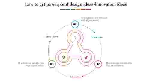 howtogetpowerpointdesignideas-innovationideas