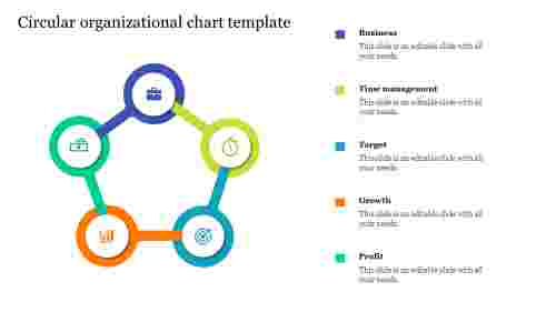 Best circular organizational chart template
