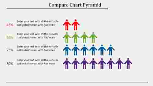 business growth strategies ppt-Compare chart-pyramid-