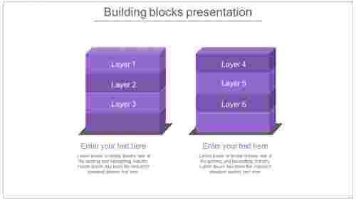 buildingblockspresentationstackmodel