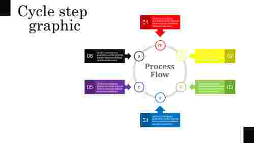 circle powerpoint template - Process flow