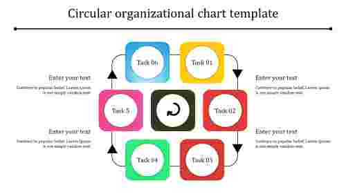 Simple circular organizational chart template