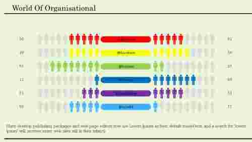 bestorganizationchart