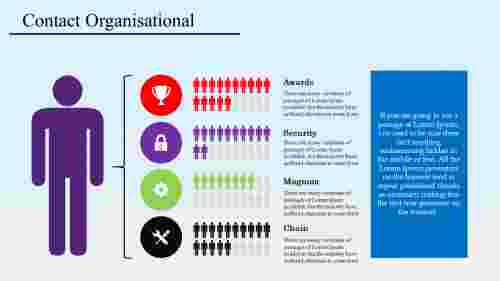 organisational%20flow%20chart%20template