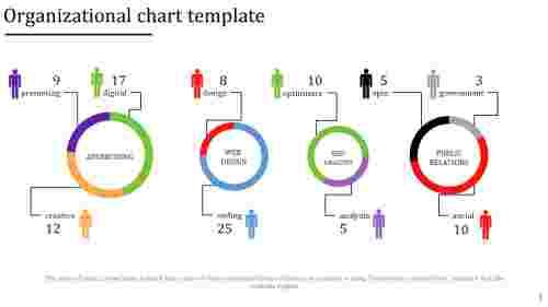 circularorganizationalcharttemplate