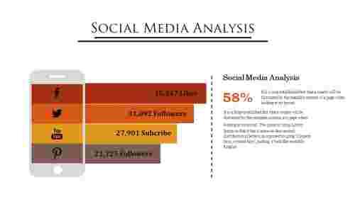 socialmediamarketingpowerpoint