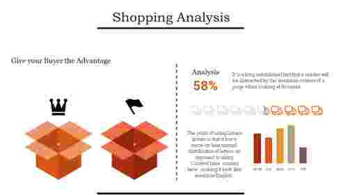 marketing competitor analysis template - Shopping Analysis