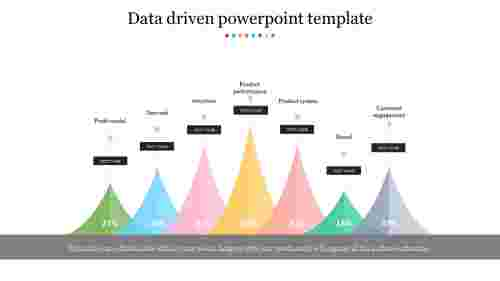 Data driven powerpoint template with mountain chart