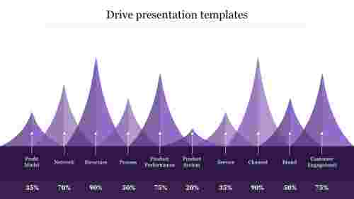 Infographic%20drive%20presentation%20templates