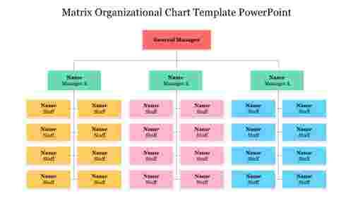 Best%20Matrix%20Organizational%20Chart%20Template%20PowerPoint