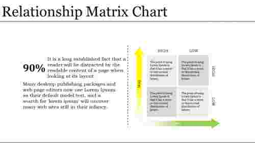 matrix presentation template