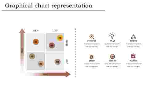 chartpresentation