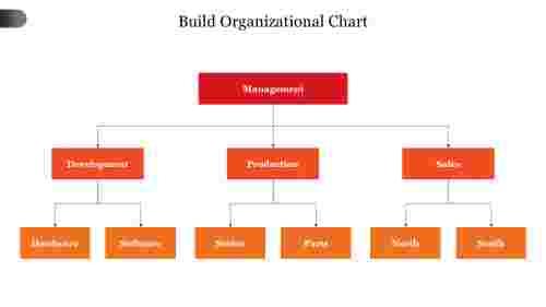 Build%20Organizational%20Chart%20PowerPoint%20Template%20Presentation