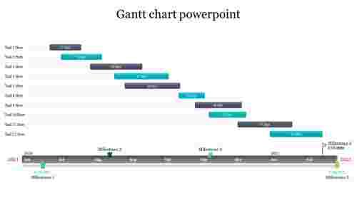 Ganttchartpowerpoint-Annual