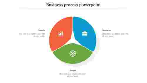 businessprocesspowerpointtemplate