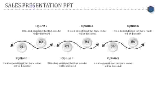 Serpentine Sales Presentation PPT