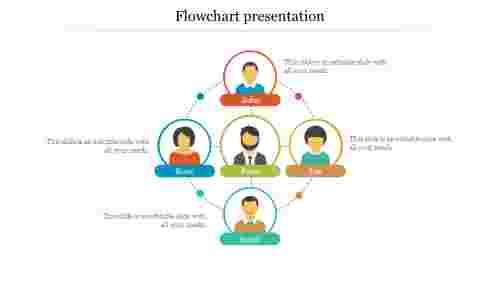 Businessmansflowchartpresentation