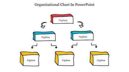 Best%20How%20To%20Make%20Organizational%20Chart%20In%20PowerPoint