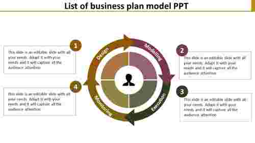 businessplanmodelPPT