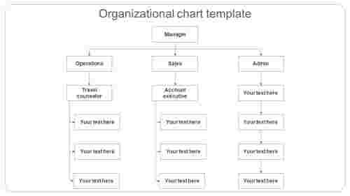 organizational chart template PowerPoint