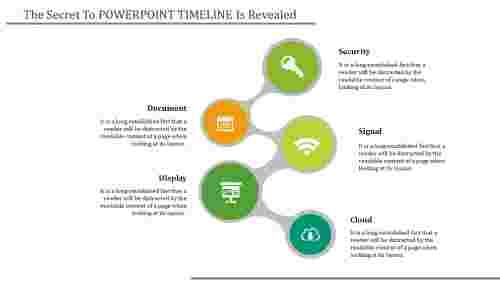 PowerpointTimelineslidemodel