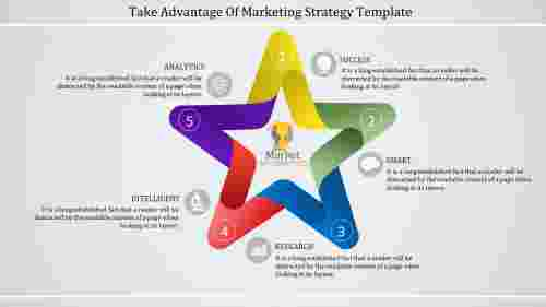 Marketing Strategy Template-Star Diagram