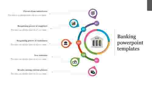 BankingPowerPointtemplates-petalshape
