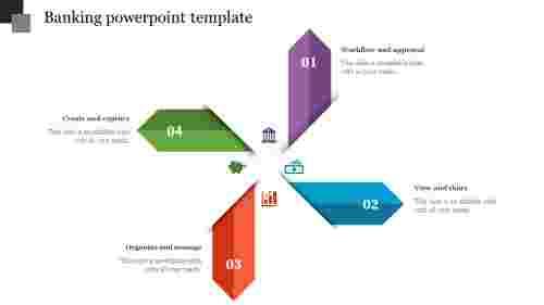 OperationsofbankingPowerPointtemplates