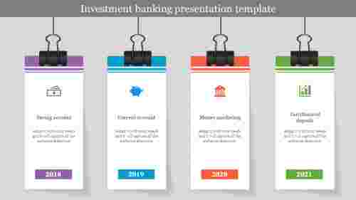 investment banking presentation template pad model