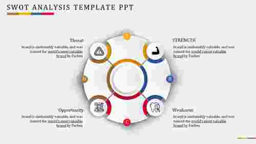 Free Spoked SWOT analysis tempate PPT