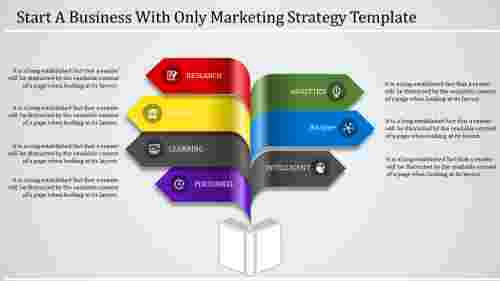 BusinessMarketingStrategyTemplateModel