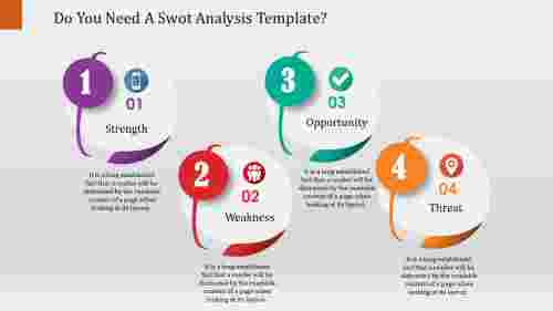 Market Swot Analysis Template