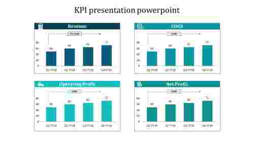 kpi presentation powerpoint with charts