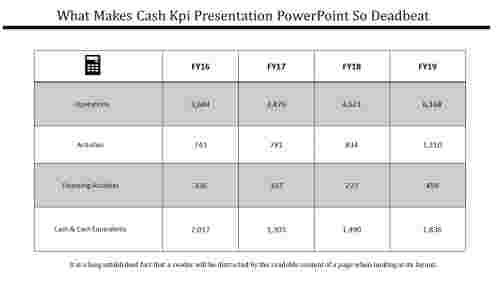 ActivityKPIPresentationPowerpoint