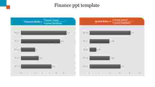 financePPTtemplatewithchart
