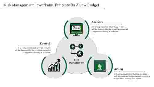 RisksofriskmanagementPowerPointtemplate