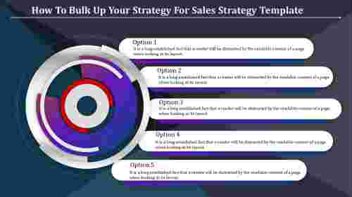 Sales Strategy Template - Agenda Model
