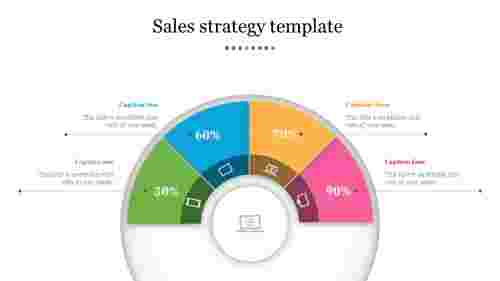 Bestsalesstrategytemplate