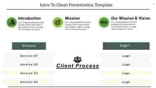 client presentation template