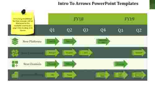 four way green color free Arrows Powerpoint Templates