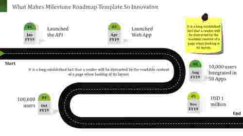 milestone roadmap template