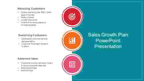 sales growth plan powerpoint presentation for business
